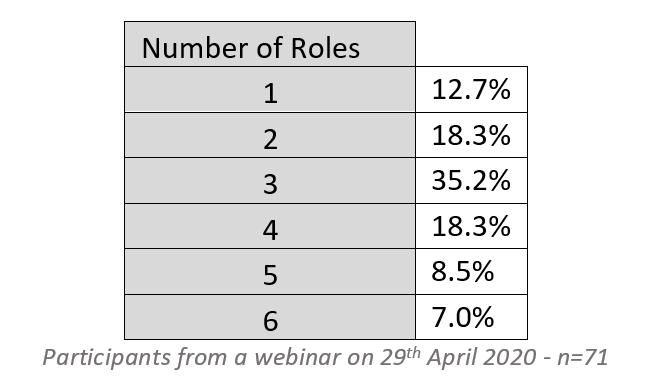 webinar-roles